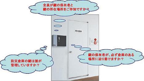KeyBoxSerifTuki.jpg