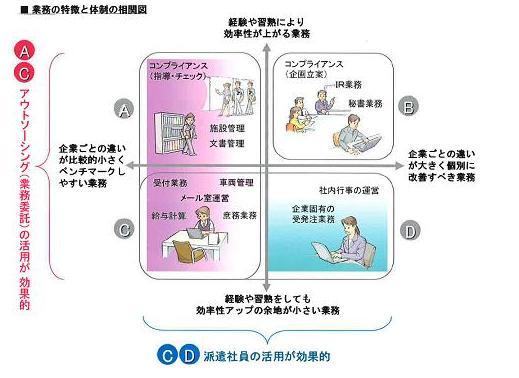 2shukusho-taiseisoukanzu.JPG