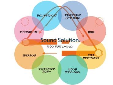 soundsolution.jpg